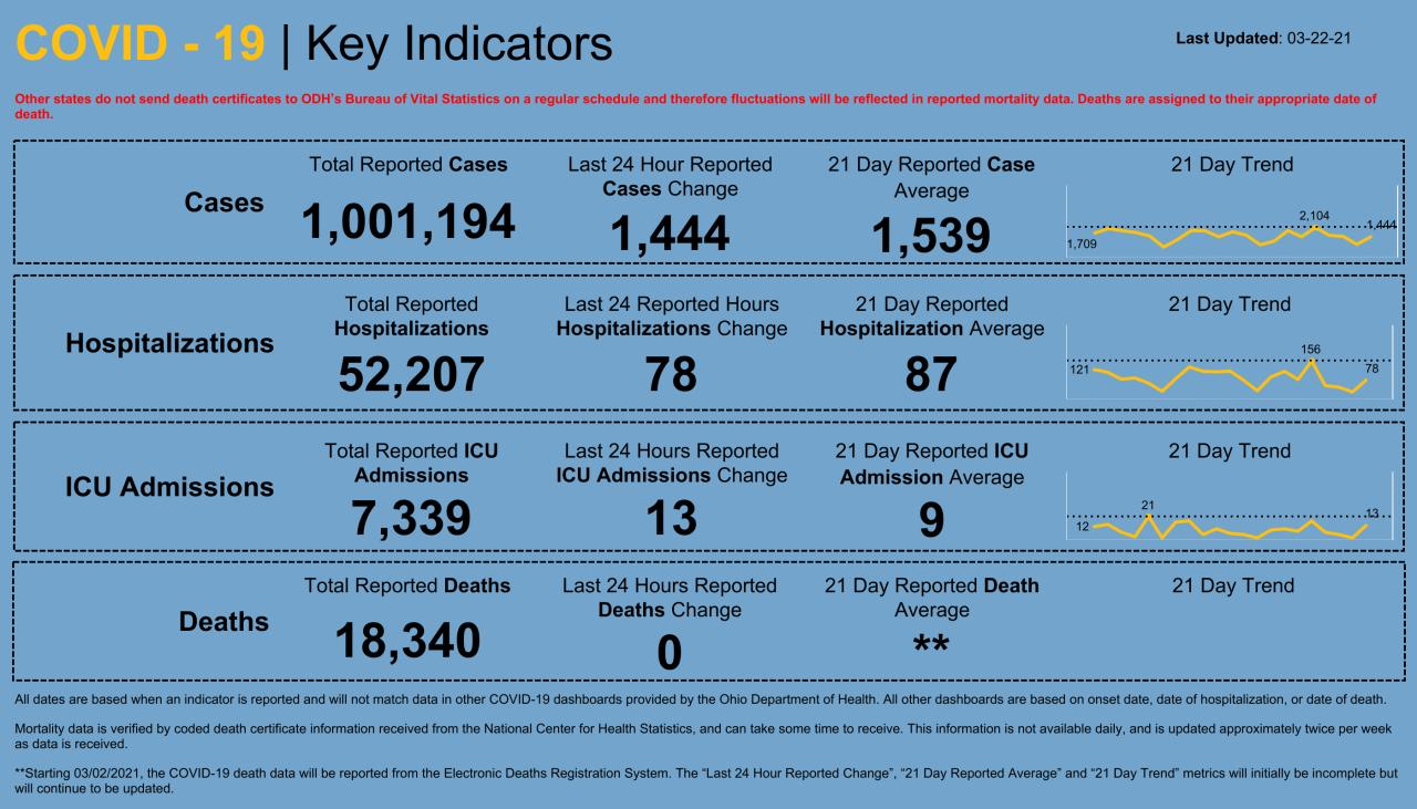 Dashboard _ Key Indicators (33).png