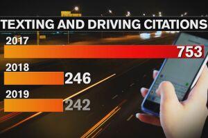 texting citations.jpg