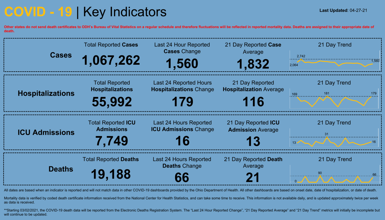 Dashboard _ Key Indicators (41).png