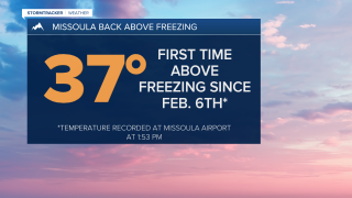 First time above freezing in Missoula since February 6th