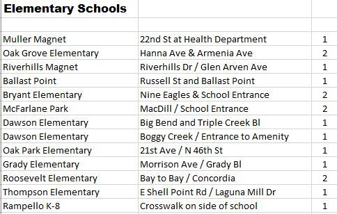 elementary school crossing guard additions.JPG