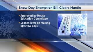 Detroit breaking news, school closings, weather, traffic, & sports