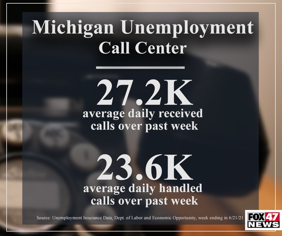 Michigan Unemployment Call Center numbers