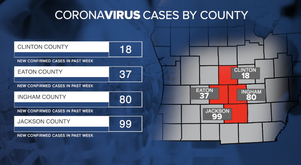 County COVID-19 cases from May 12 - May 18