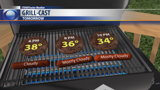 Saturday's dry conditions and warmer temps make for great grilling weather