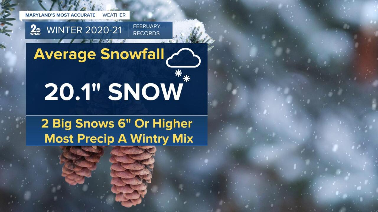 Average Snowfall.jpg