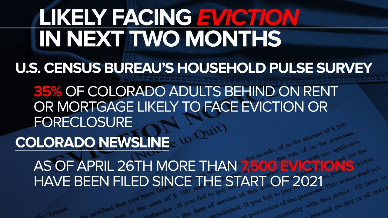 likely facing eviction in next two months.jpg