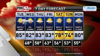 Claire's Forecast 6-2
