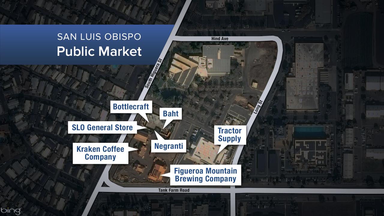 SLO Public Market.png