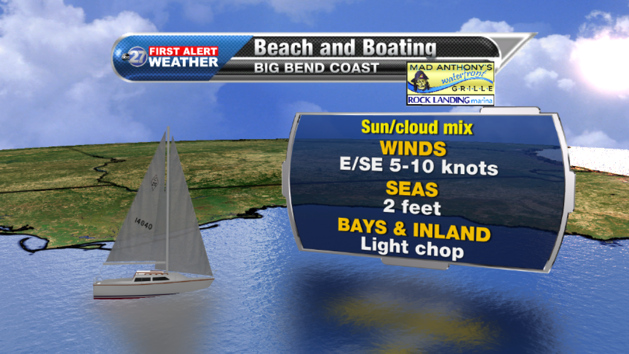 Beach and Boating forecast A (09/25/2017)