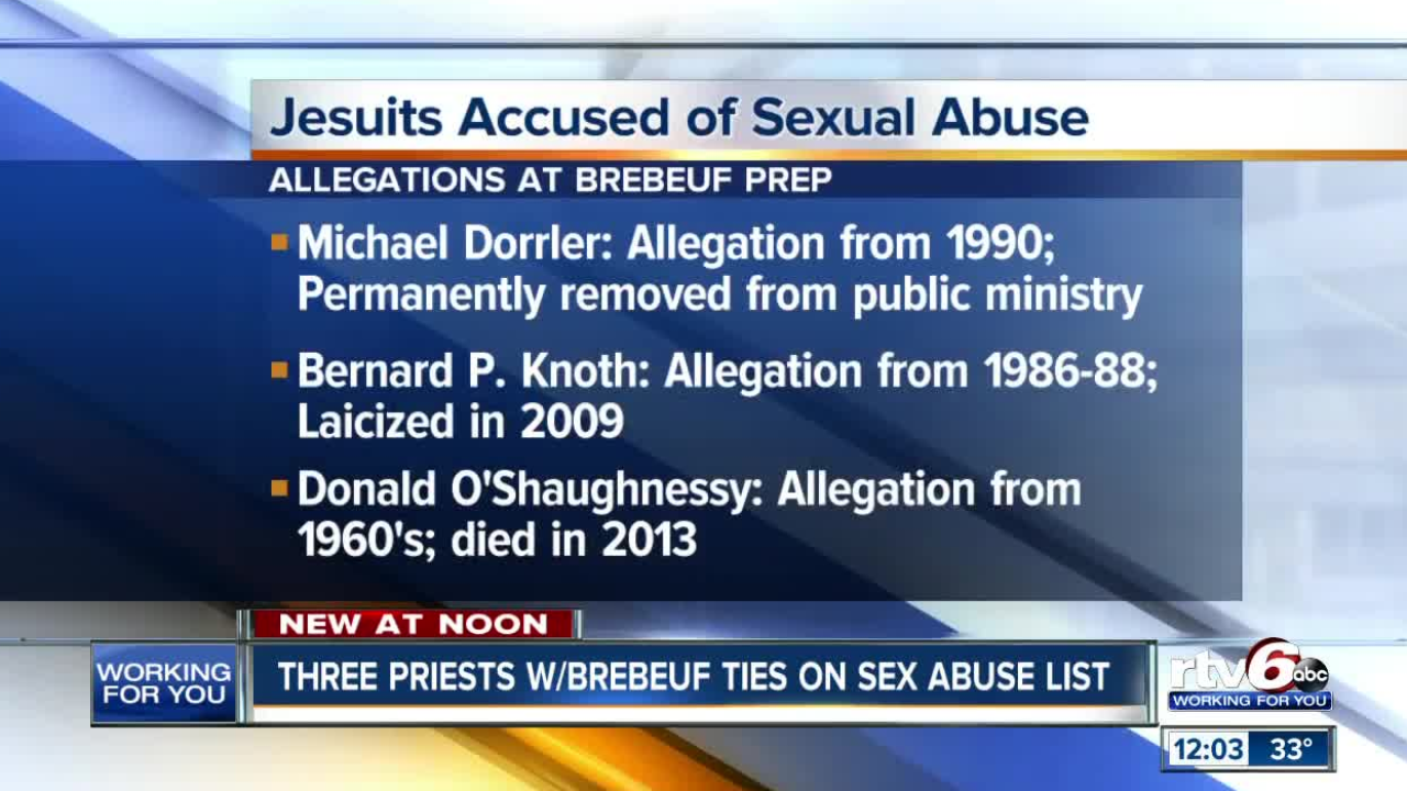 Jesuits Accused of Sexual Abuse