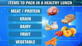 Your Healthy Family: 3 simple ideas to help kids eat healthy at school