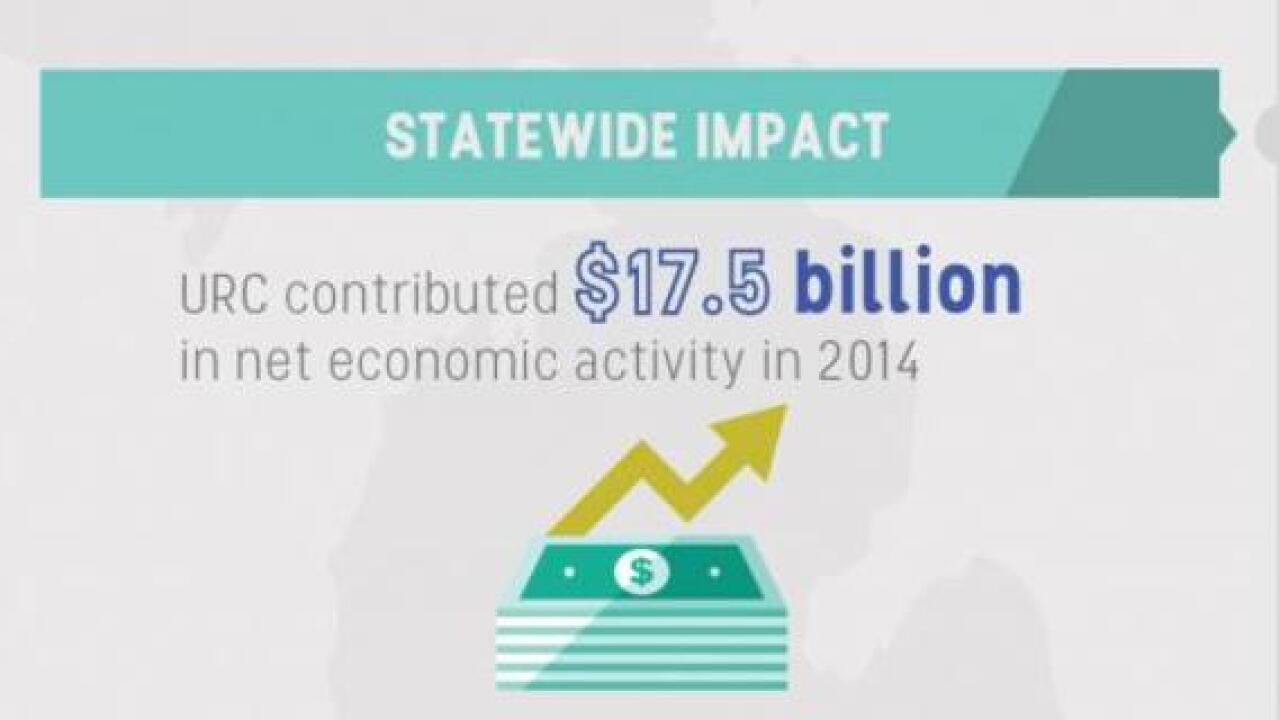 Research U's increase state economy impact