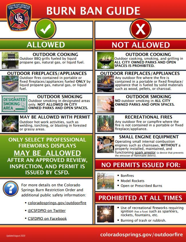 Colorado Springs Burn Ban Guide