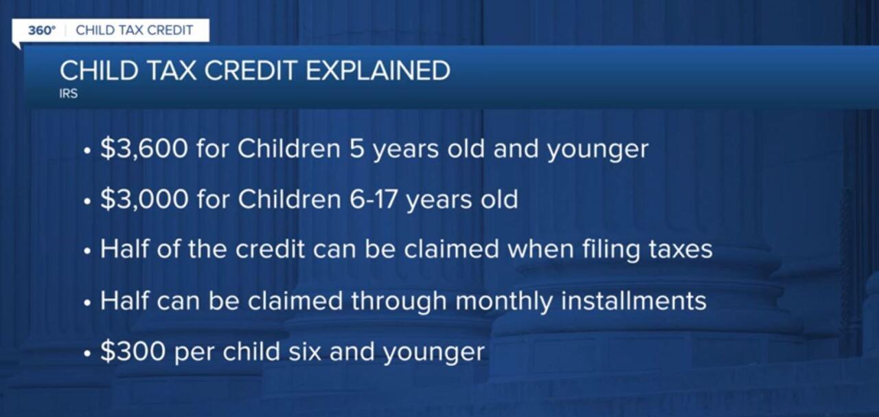 child credit.JPG