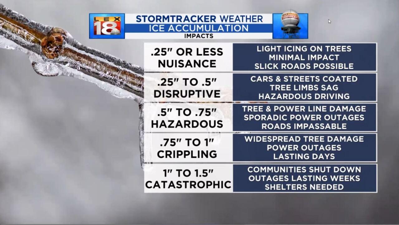 WeatherGraphic_IceAccumulation.JPG
