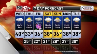 Claire's Forecast 12-30
