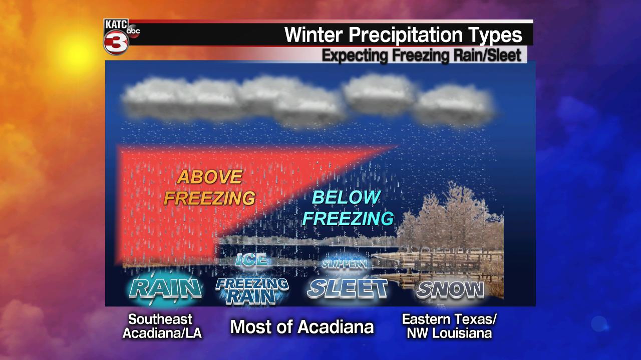 Winter-Precip-Explainer.png