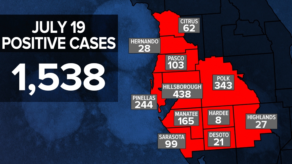 7-19-20-WFTS_COVID_CASES_BY_COUNTY.png