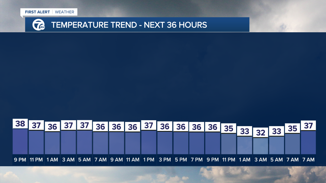 Temp Planner iCast - Next 36 Hours - Mike.png