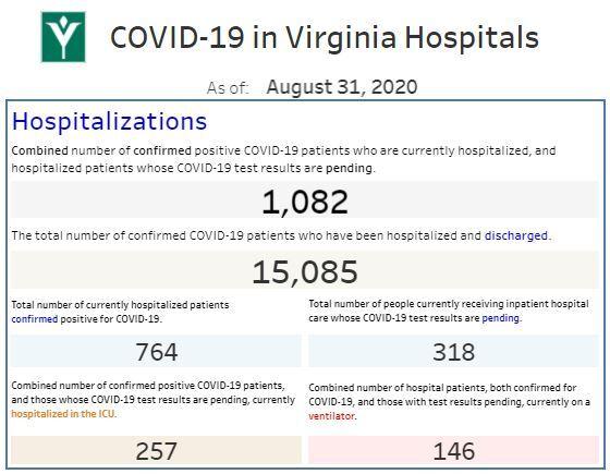 Virginia Hospital and Healthcare Association August 31.JPG