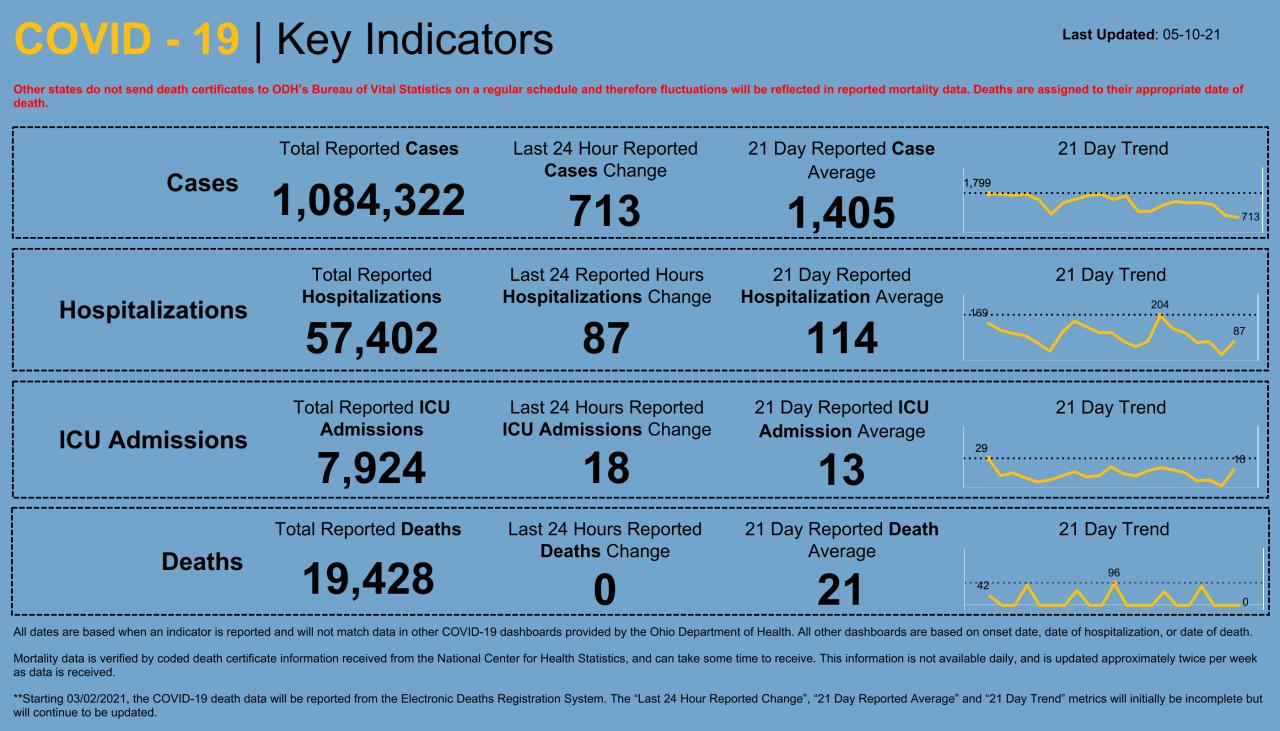 Dashboard _ Key Indicators (47).png
