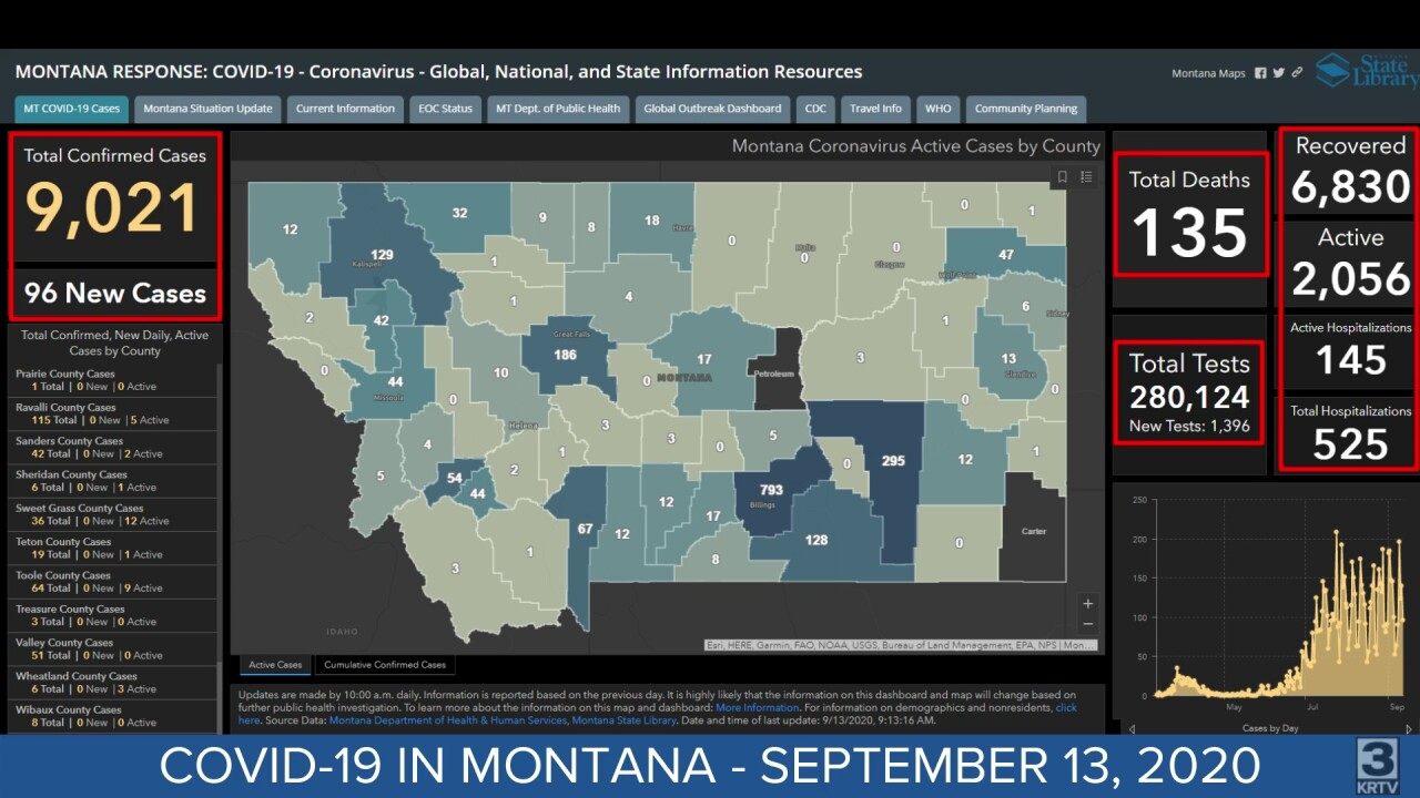 COVID-19 in Montana (Sunday September 13)
