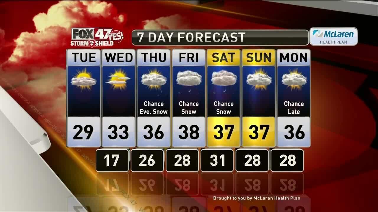 Brett's Forecast 1-20