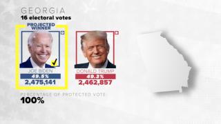 Georgia official: Vote audit over; Biden still leads Trump