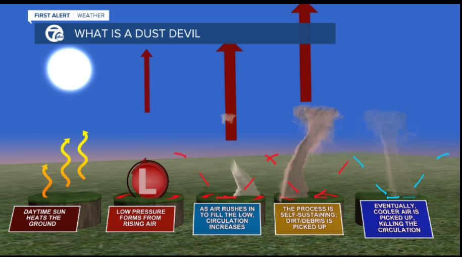 Dust Devil 3.PNG
