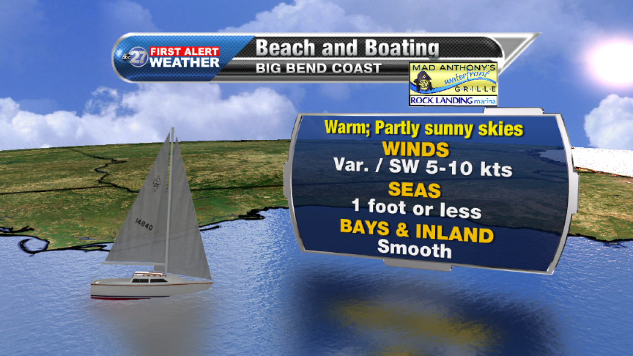 Beach and Boating forecast A (09/05/2017)