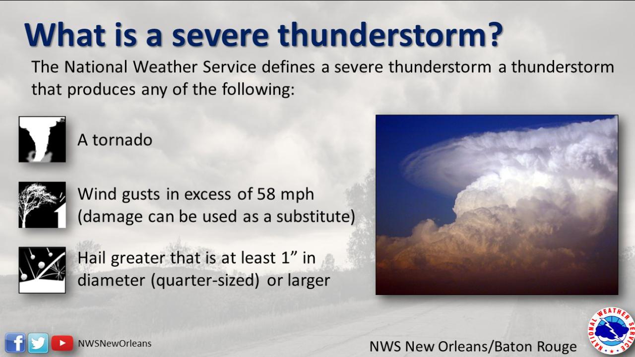 Severe weather basics.png