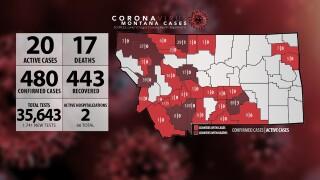 Montana Coronavirus 052720.jpg