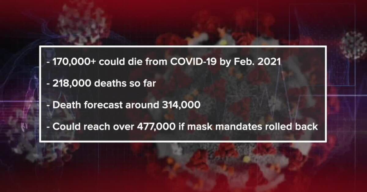 Ask Dr. Nandi: COVID-19 deaths will rise almost 80% by February ...