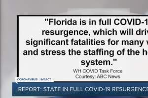 Florida in 'full COVID-19 resurgence,' according to White House COVID task force