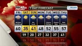 Brett's Forecast 3-19