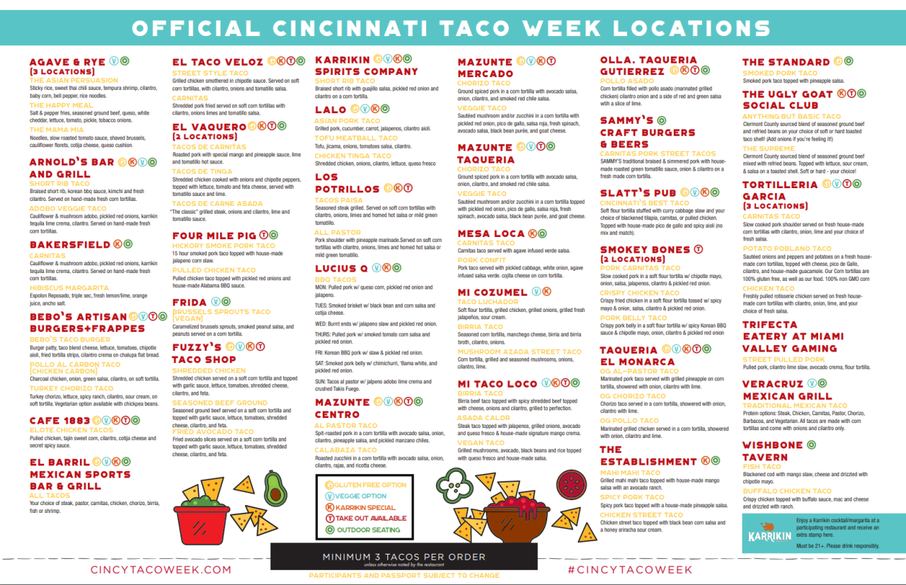 Cincinnati Taco Week Locations