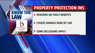 Know the Law – Property ProtectionInsurance