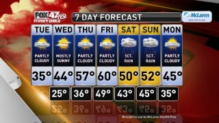 Claire's Forecast 11-17