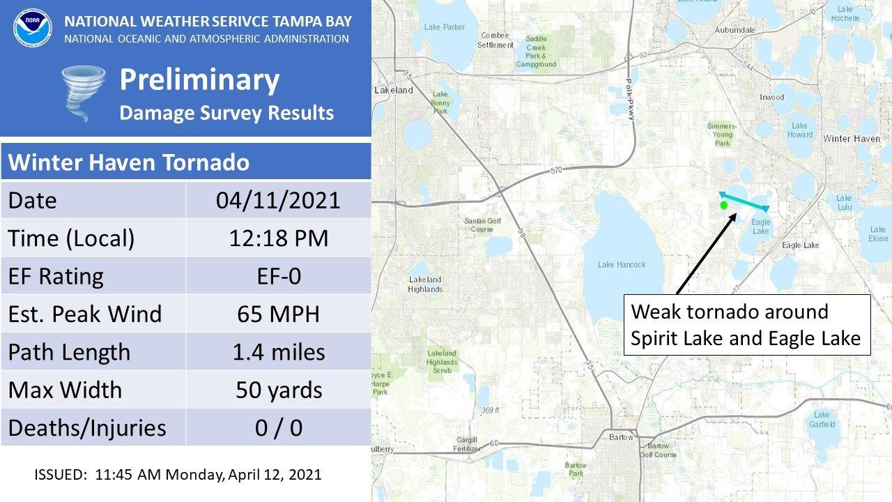 Polk-County-Tornado-NWS-4-12-21.jpg