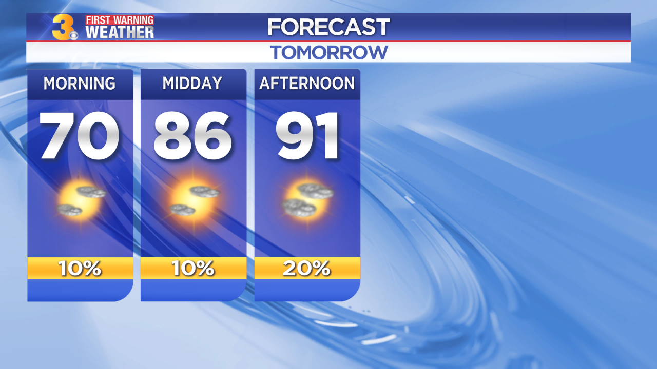 First Warning Forecast: Sunny and hot, evening isolated shower or storm