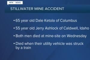 2 workers killed at Stillwater Mine ID'd