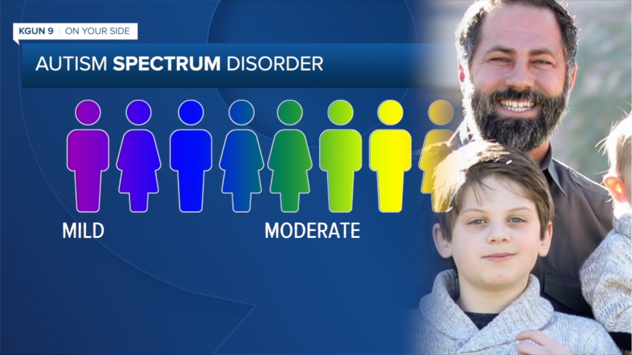 val autism graphic 1.png