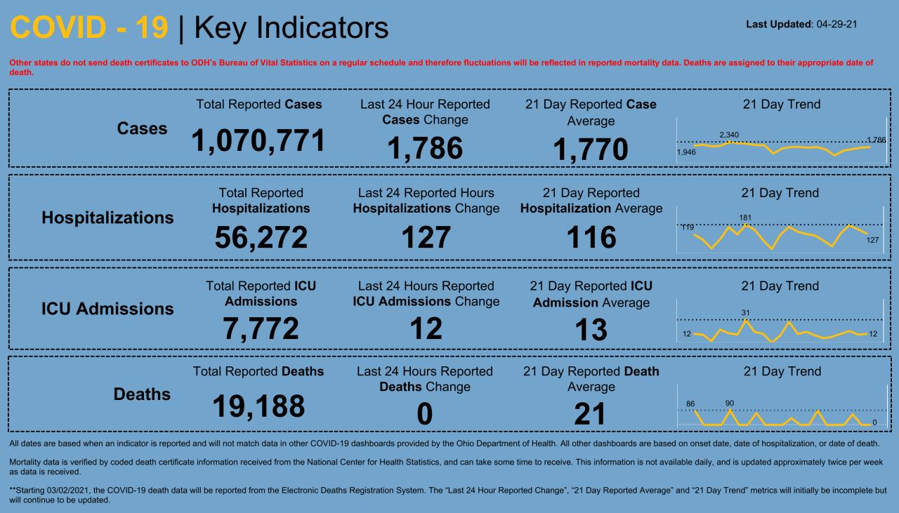 Dashboard _ Key Indicators (42).png