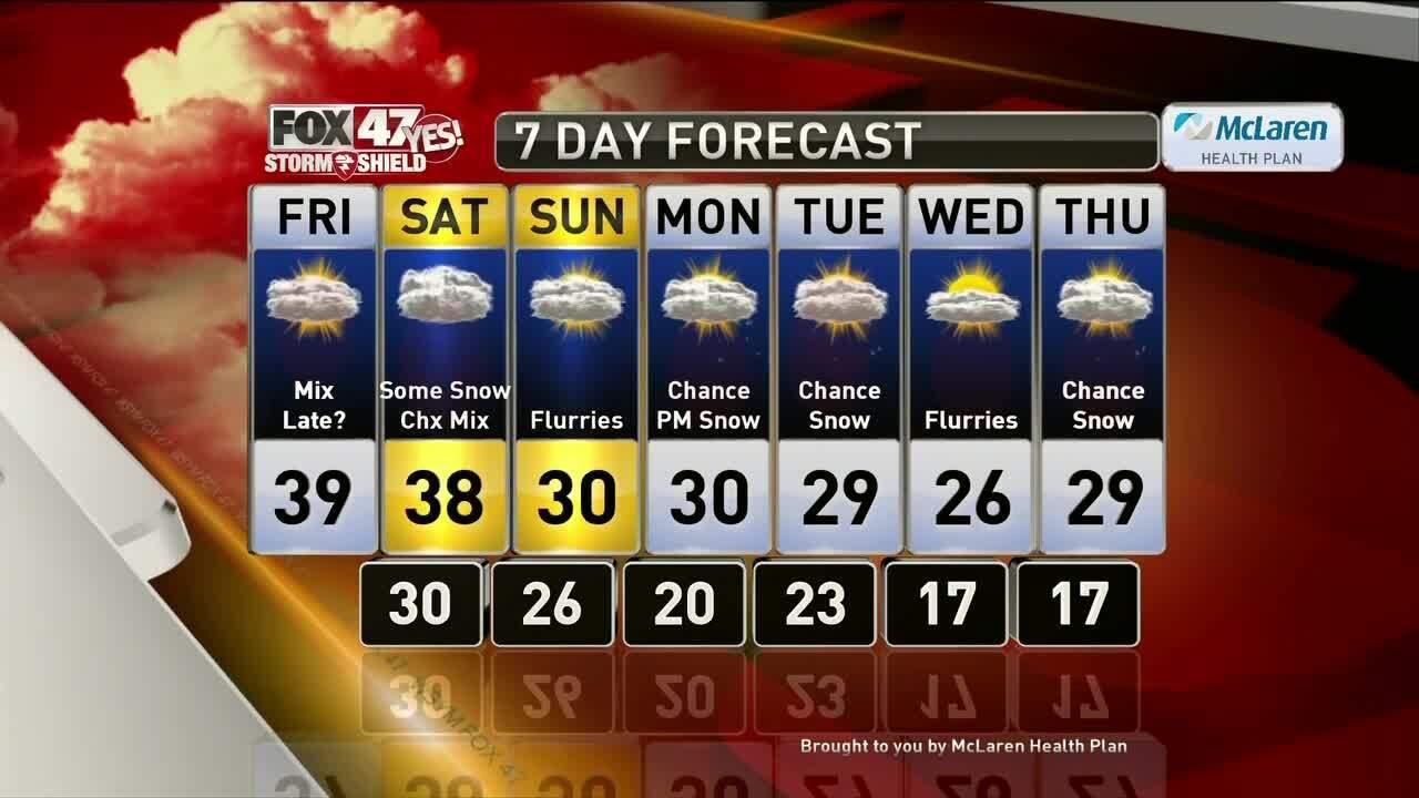Brett's Forecast 12-12