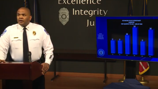 RPD Chief Gerald Smith 2021 Second Quarter Crime Report.png