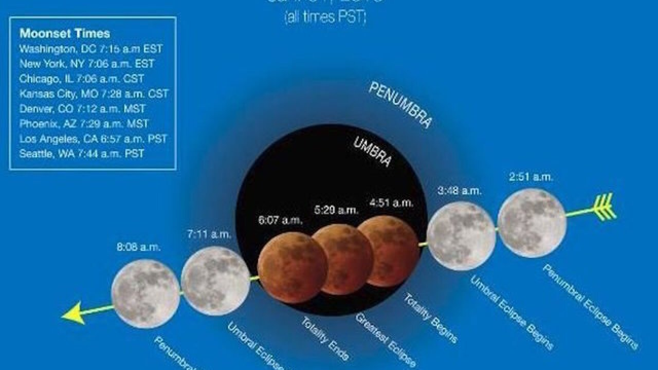 'Super blue blood moon' will light sky this week