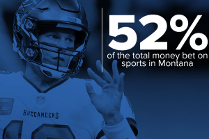 52 percent of bets on NFL from Sep. 7-13