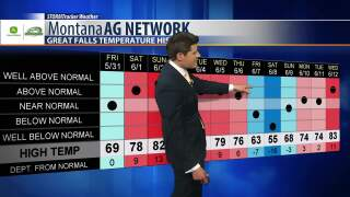 Montana Ag Network Weather: June 13th