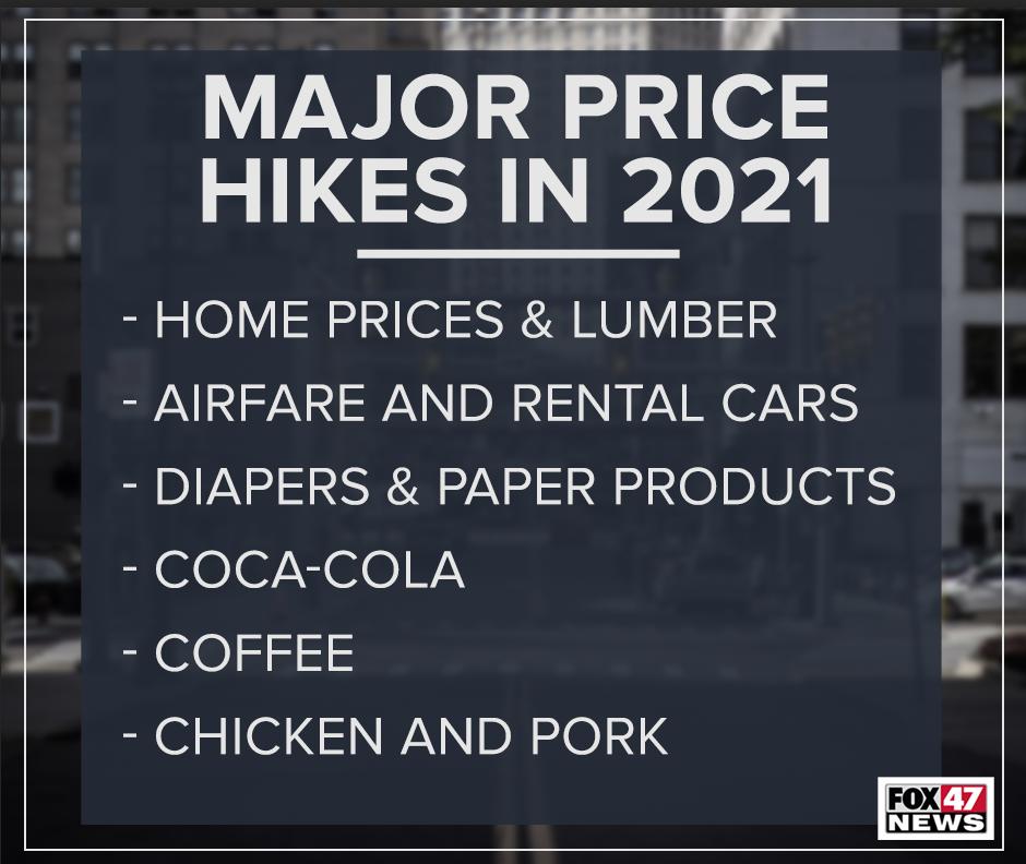 Major price hikes in 2021